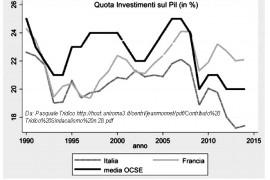 Il governo che cambia l'Italia