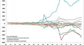 I debiti dell'Italia e la svolta di Draghi